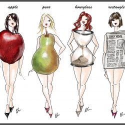 Body type dress making guide The Perfect Fit Dublin